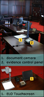 document camera, control screen and ELO Touchscreen