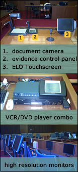 document camera, control screen, ELO Touchscreen, high resolution monitors for jurors and VCR/DVD player combo